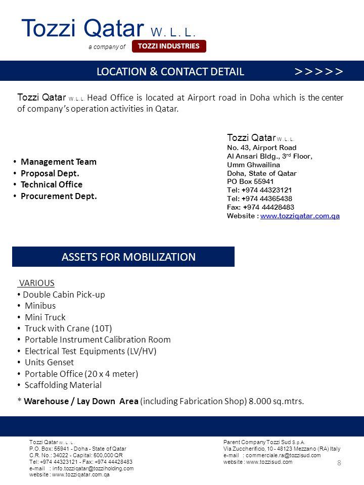 Tozzi Qatar W . L . L . LOCATION & CONTACT DETAIL >>>>>