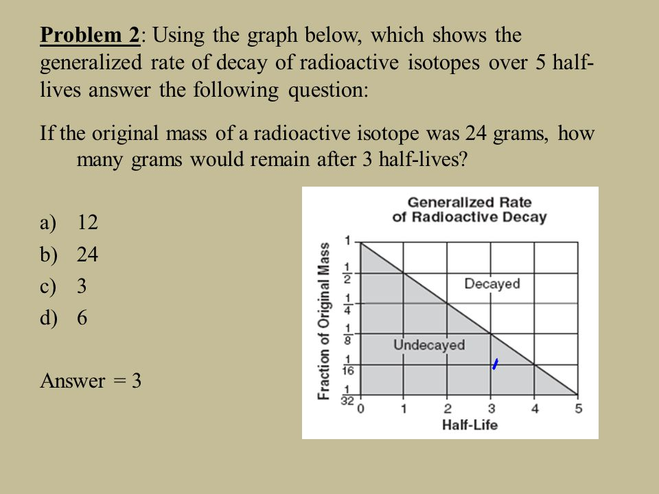 Problem 2: Using the graph below, which shows the generalized rate of decay of radioactive isotopes over 5 half-lives answer the following question: