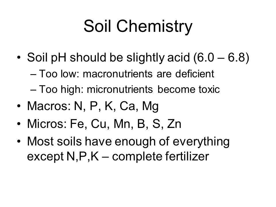 Soil Chemistry Soil pH should be slightly acid (6.0 – 6.8)