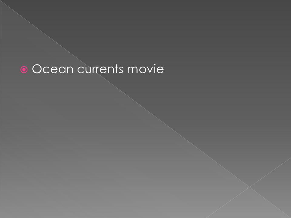 Ocean currents movie