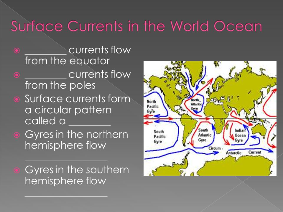 Surface Currents in the World Ocean