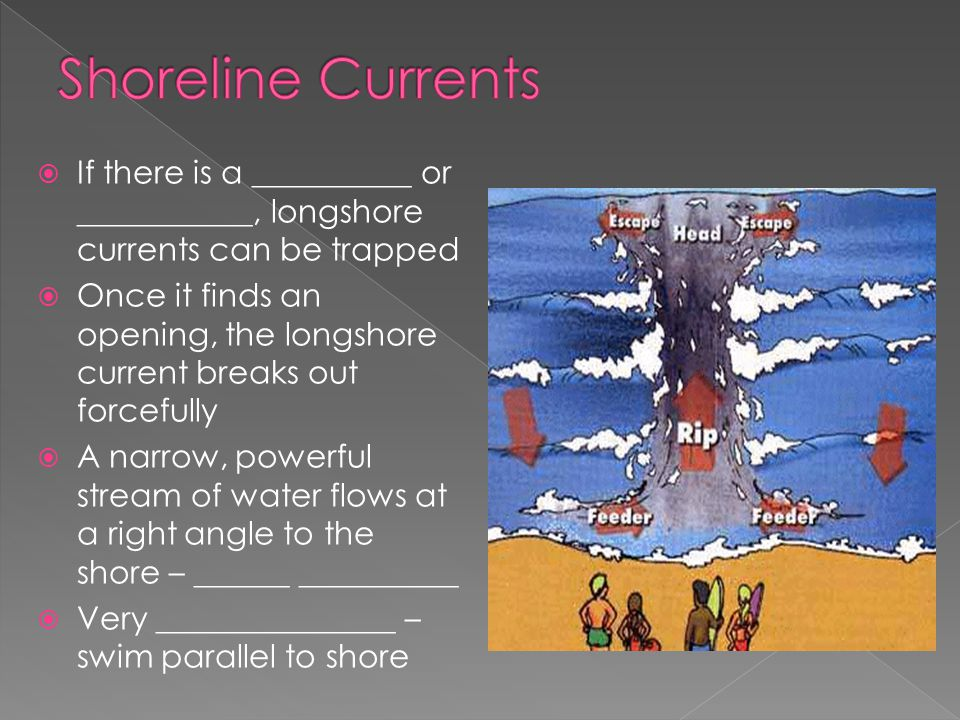 Shoreline Currents If there is a __________ or ___________, longshore currents can be trapped.