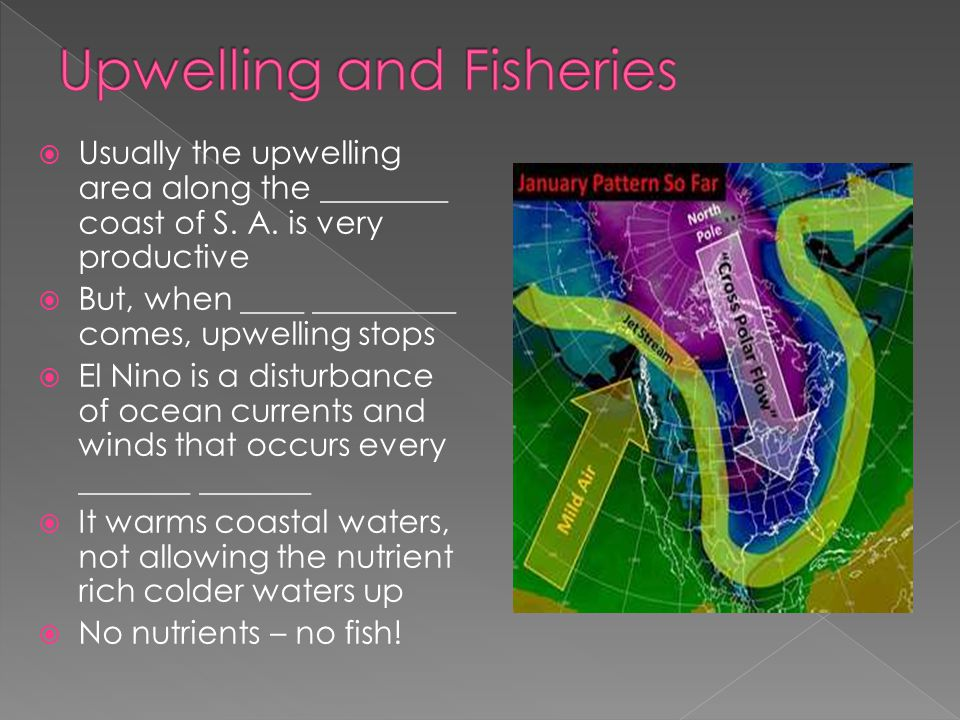 Upwelling and Fisheries