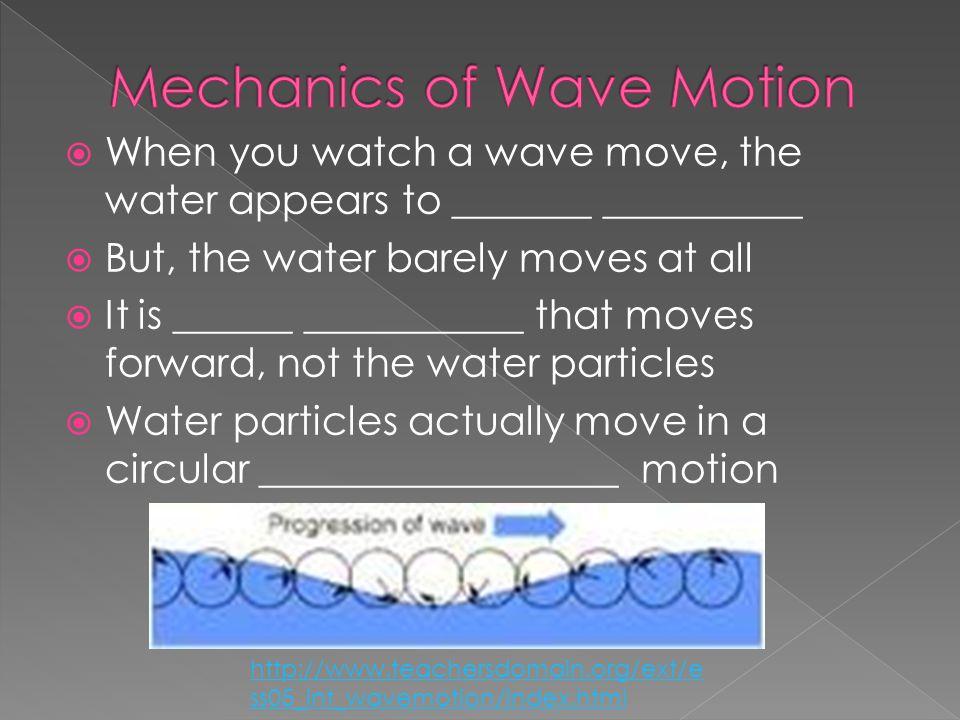 Mechanics of Wave Motion
