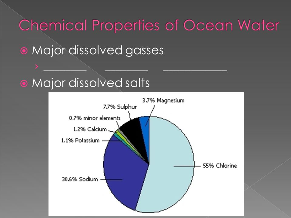 Chemical Properties of Ocean Water