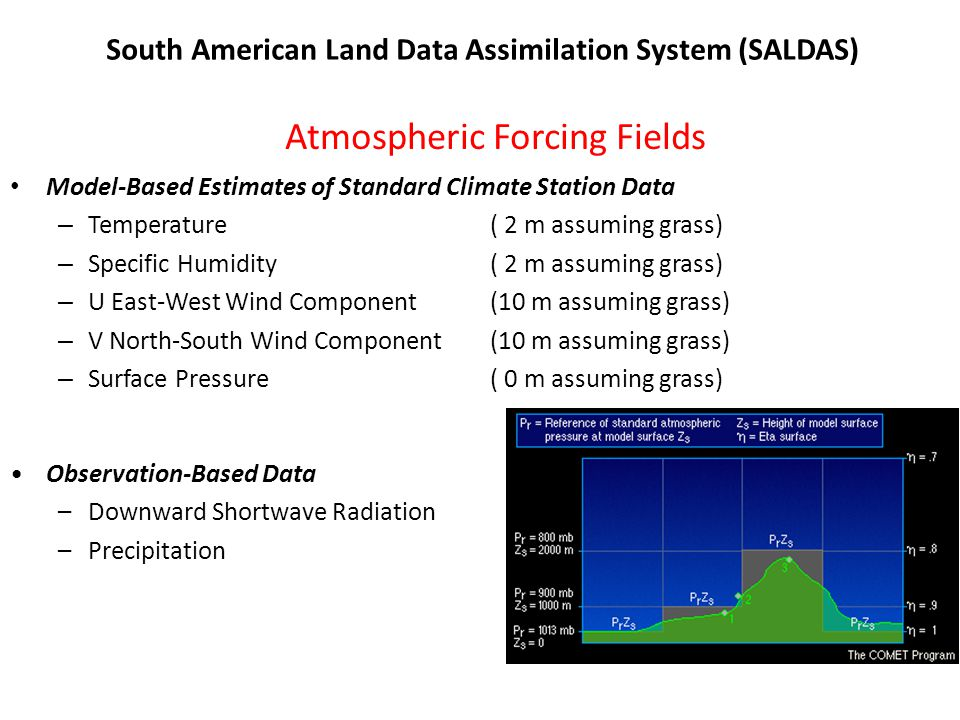 Atmospheric Forcing Fields