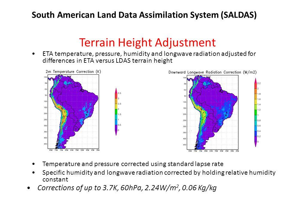 Terrain Height Adjustment