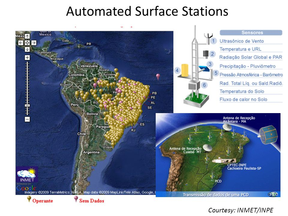 Automated Surface Stations