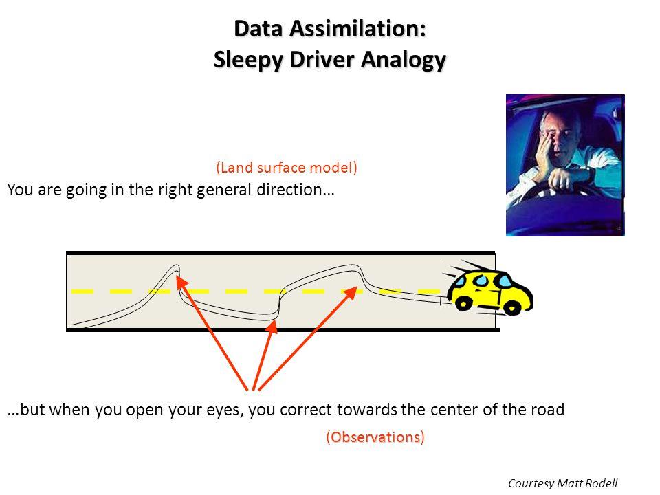 Data Assimilation: Sleepy Driver Analogy
