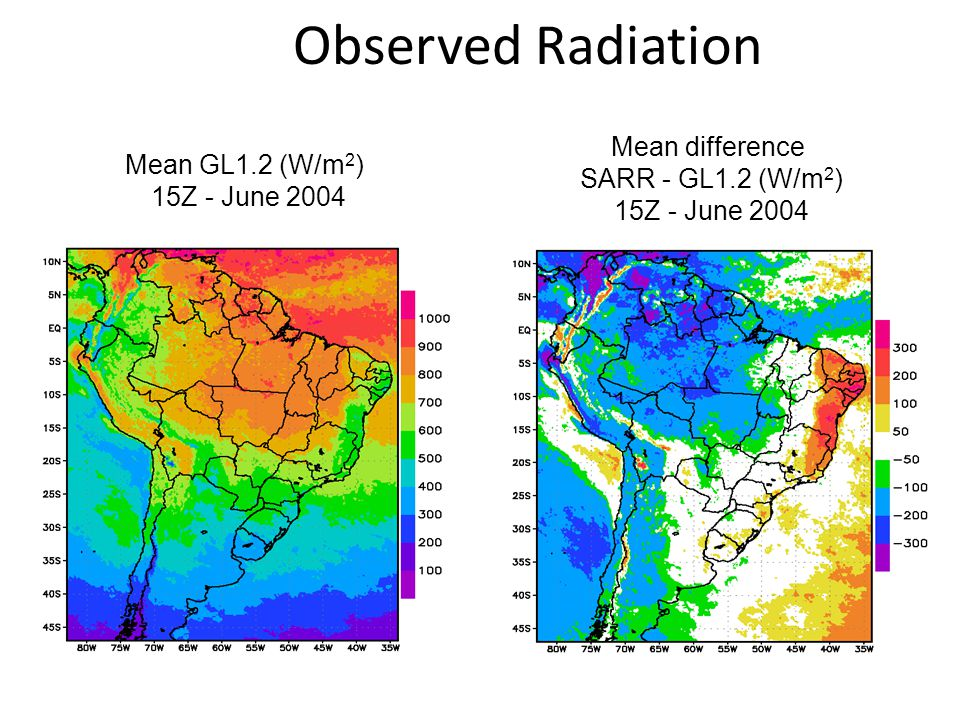Observed Radiation Mean difference Mean GL1.2 (W/m2)
