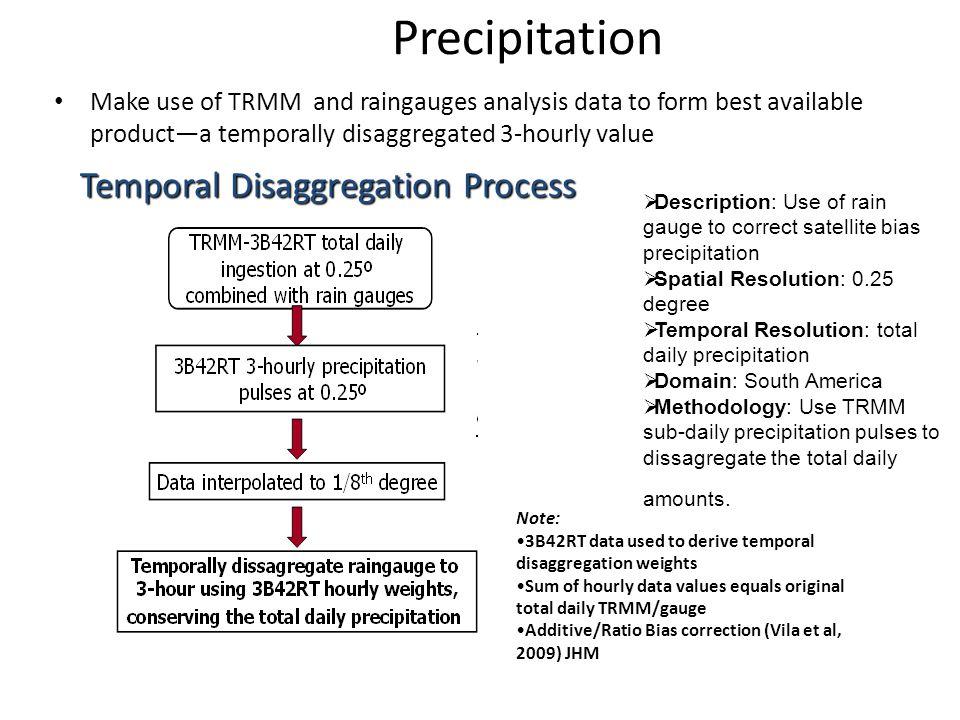 Temporal Disaggregation Process