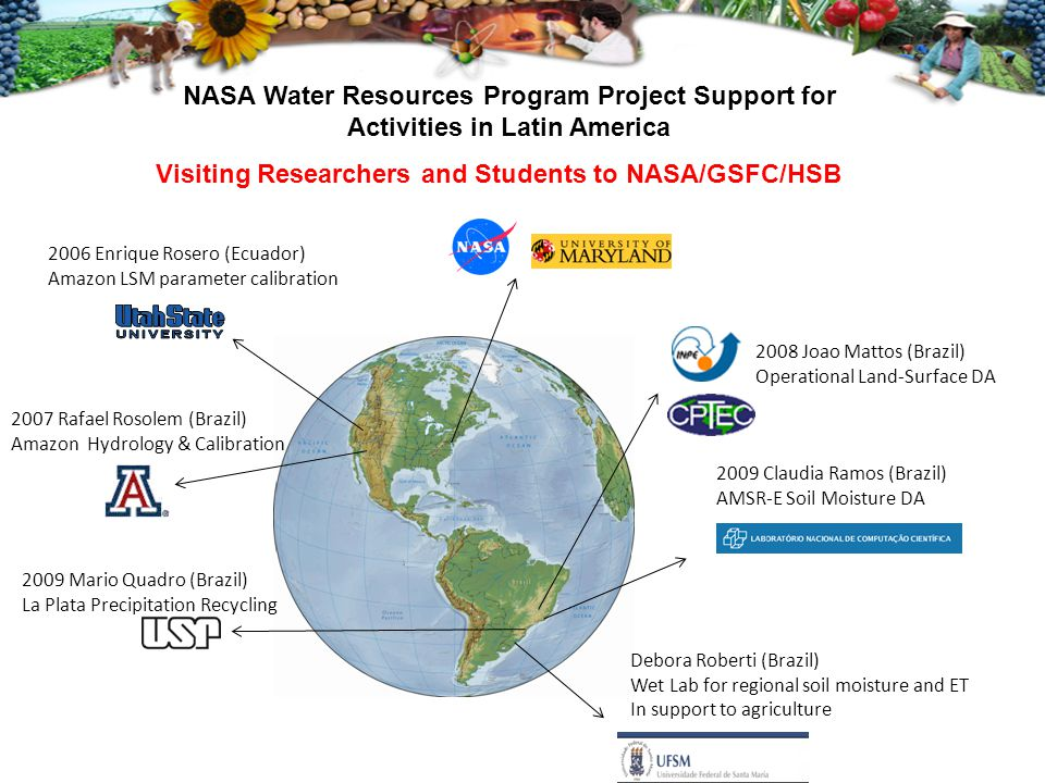 Visiting Researchers and Students to NASA/GSFC/HSB
