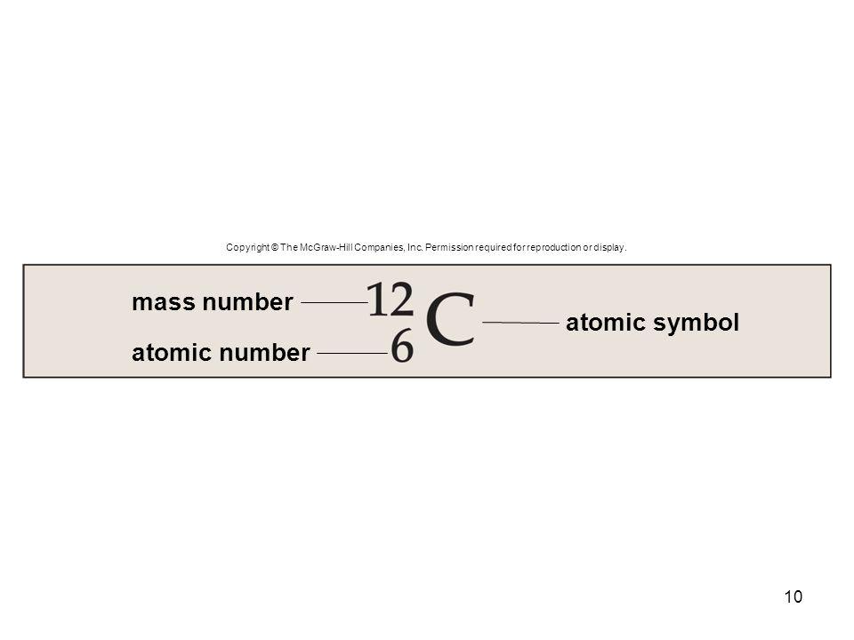 mass number atomic symbol atomic number
