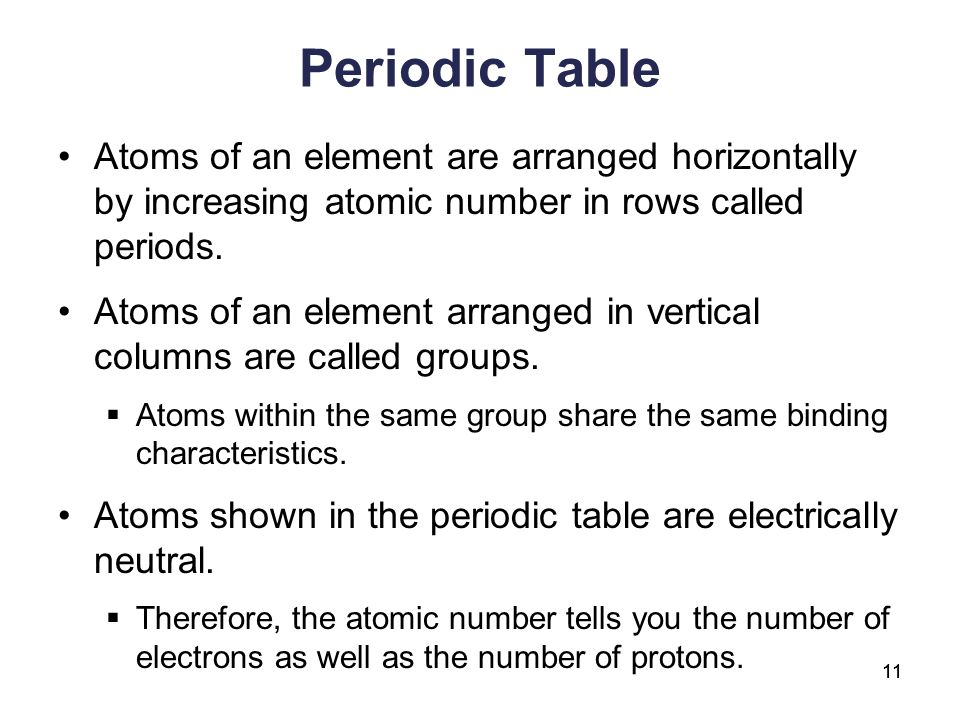 Periodic Table Atoms of an element are arranged horizontally by increasing atomic number in rows called periods.