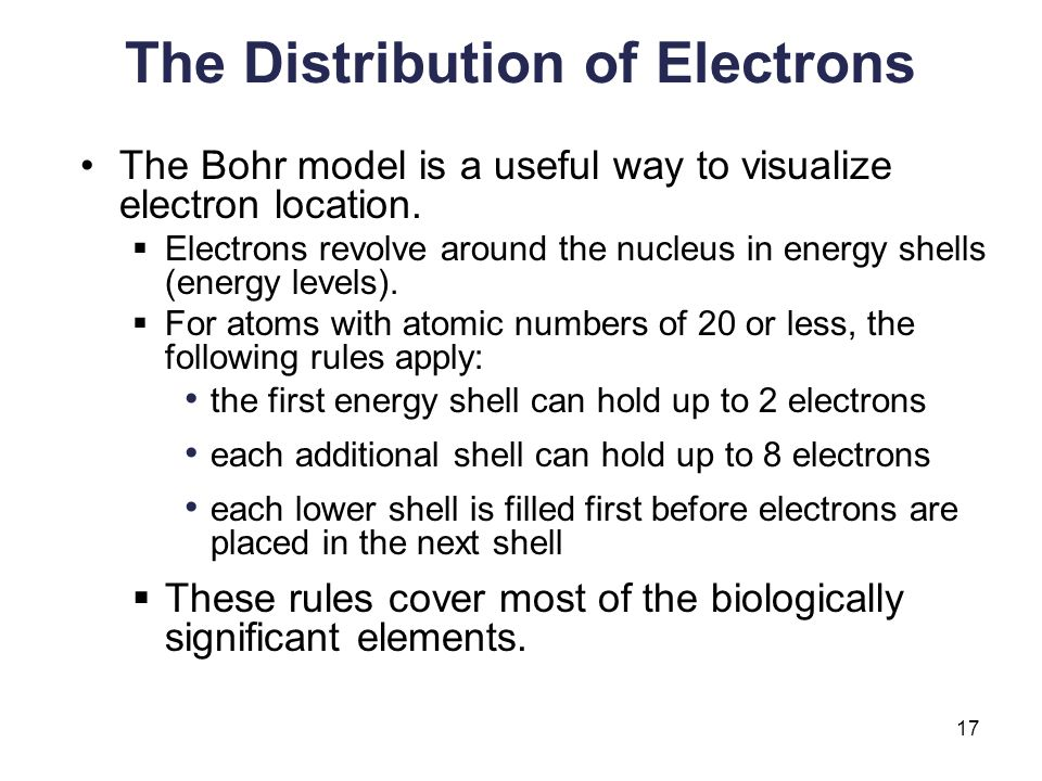 The Distribution of Electrons
