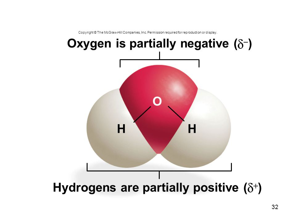 Oxygen is partially negative ( )