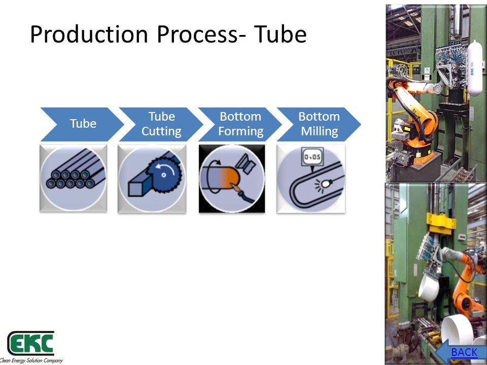 Production Process- Tube
