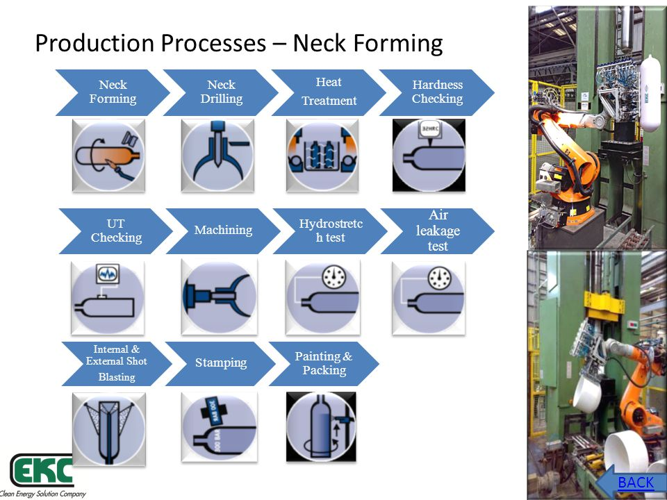 Production Processes – Neck Forming