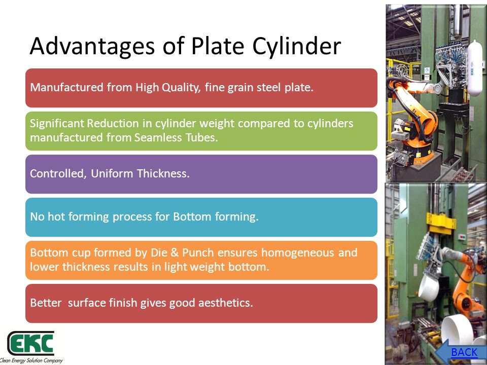 Advantages of Plate Cylinder