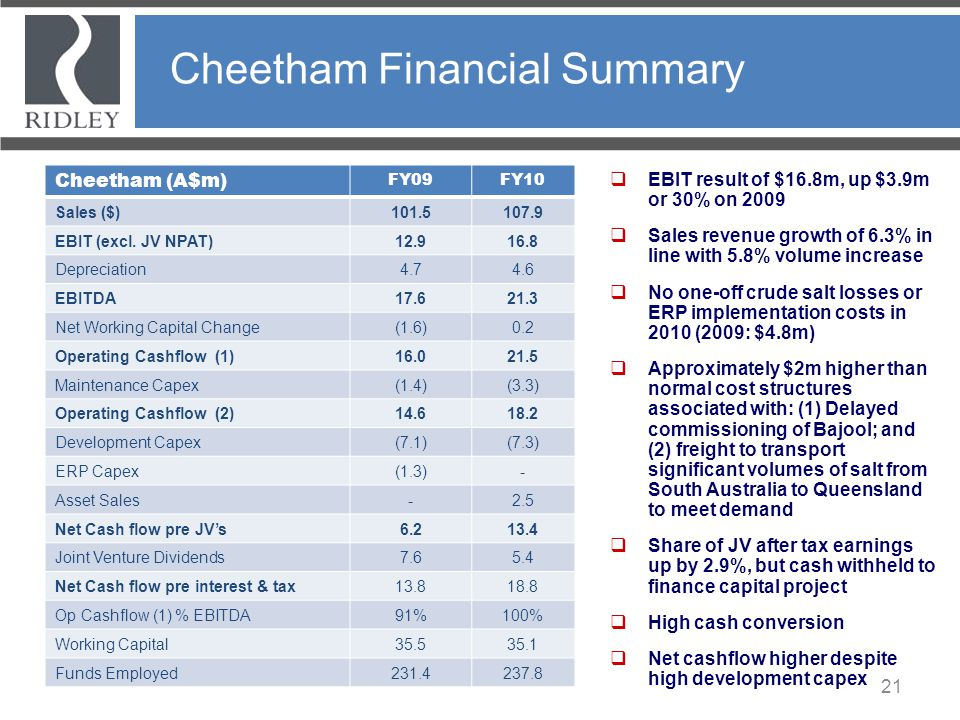 Cheetham Financial Summary