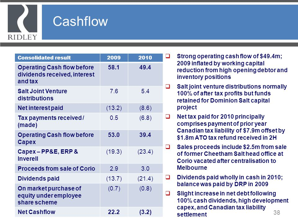 Cashflow Strong operating cash flow of $49.4m; 2009 inflated by working capital reduction from high opening debtor and inventory positions.