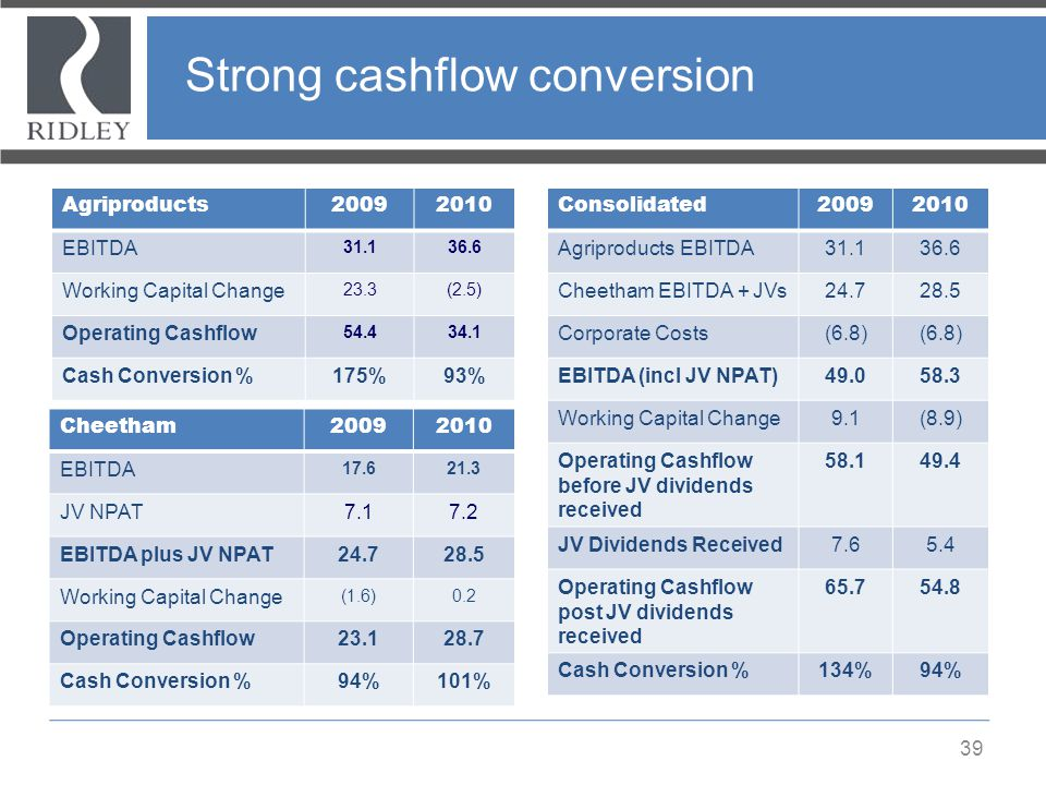 Strong cashflow conversion