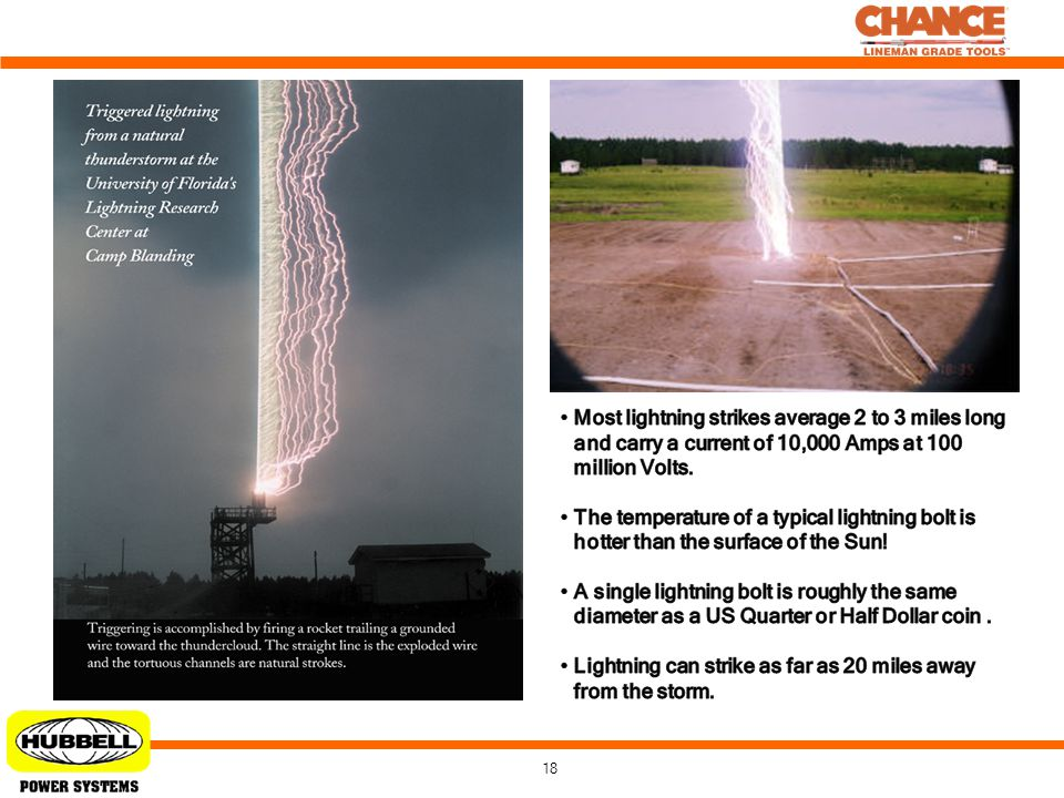 Most lightning strikes average 2 to 3 miles long and carry a current of 10,000 Amps at 100 million Volts.