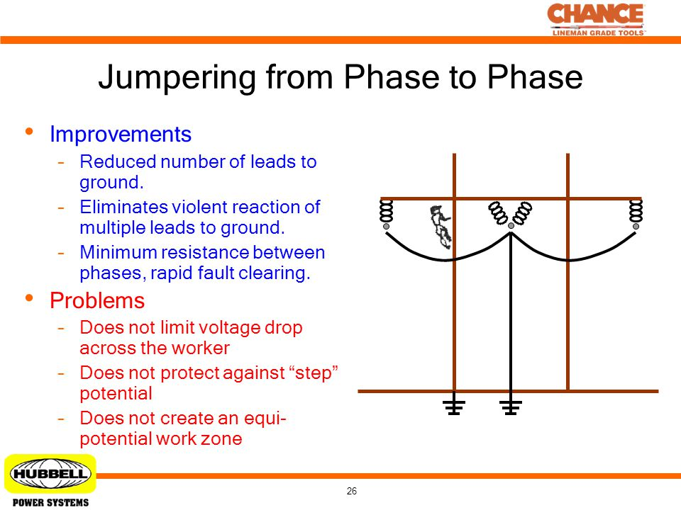 Jumpering from Phase to Phase
