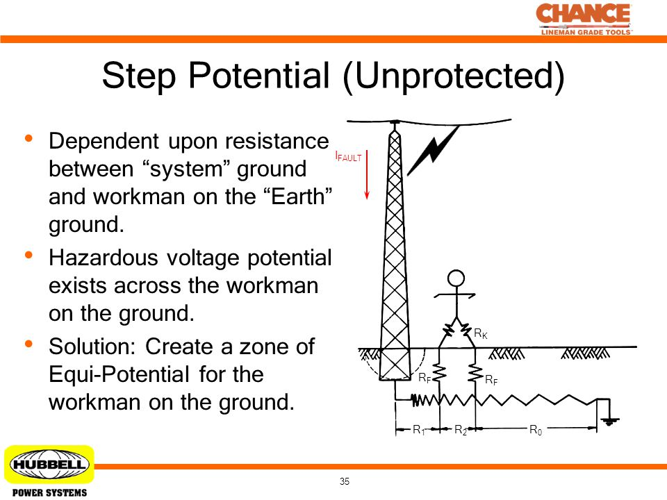 Step Potential (Unprotected)