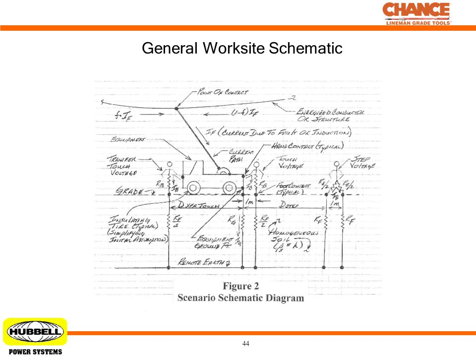 General Worksite Schematic