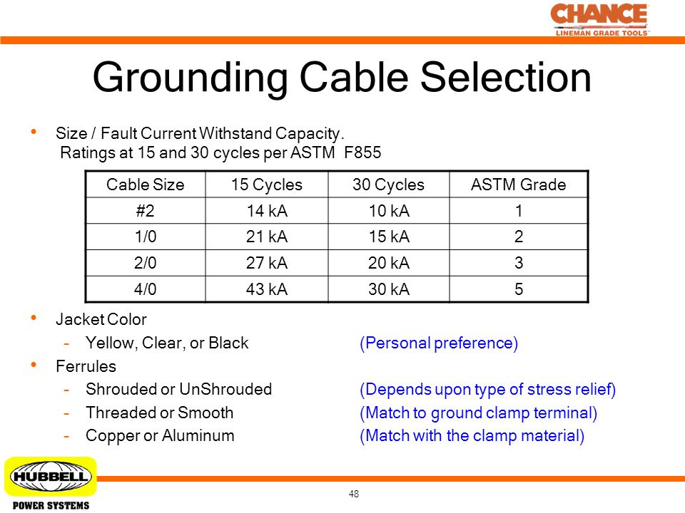 Grounding Cable Selection