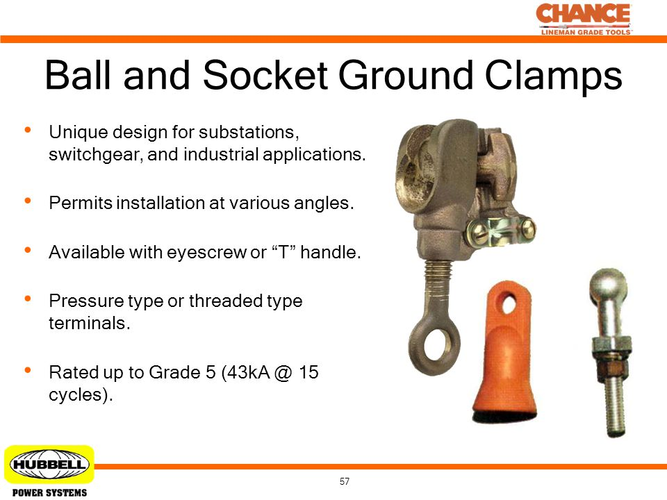 Ball and Socket Ground Clamps