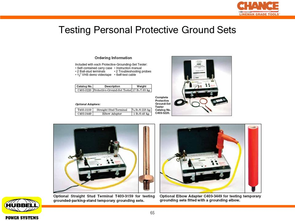 Testing Personal Protective Ground Sets