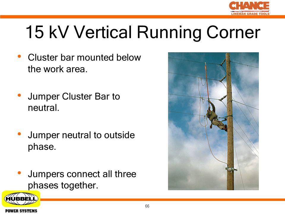 15 kV Vertical Running Corner