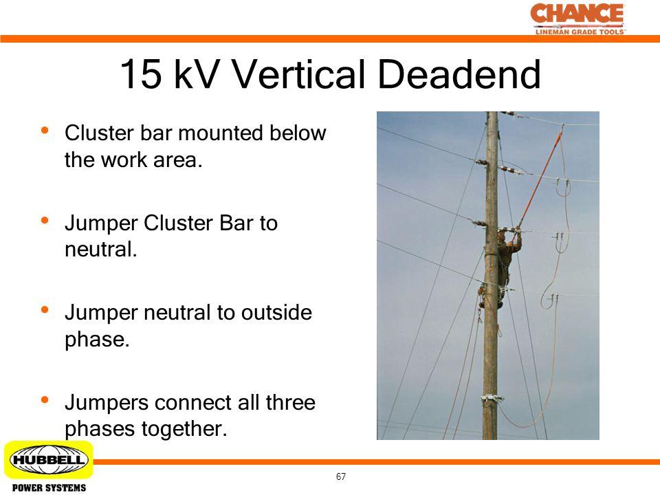 15 kV Vertical Deadend Cluster bar mounted below the work area.