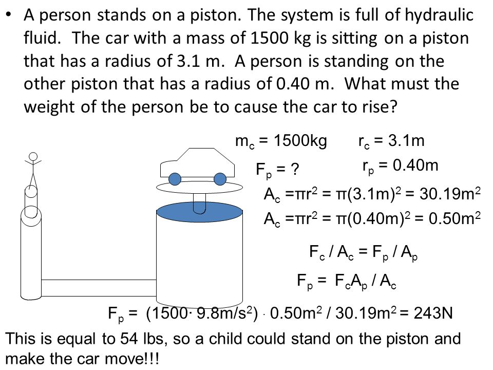 A person stands on a piston. The system is full of hydraulic fluid