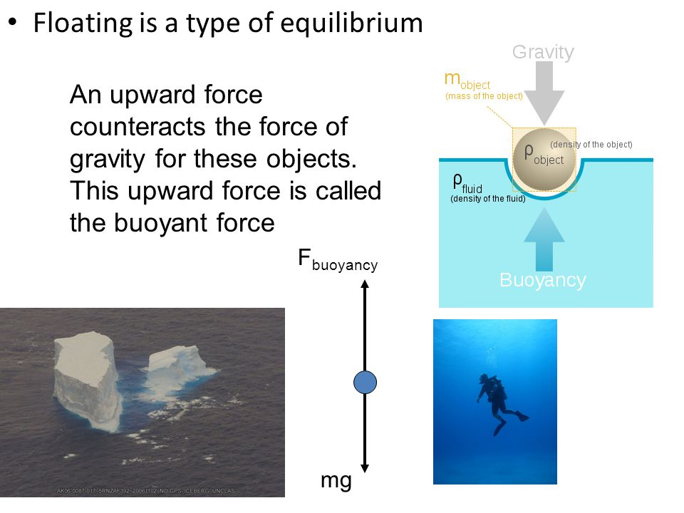 Floating is a type of equilibrium