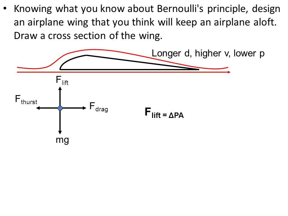 Knowing what you know about Bernoulli s principle, design an airplane wing that you think will keep an airplane aloft. Draw a cross section of the wing.