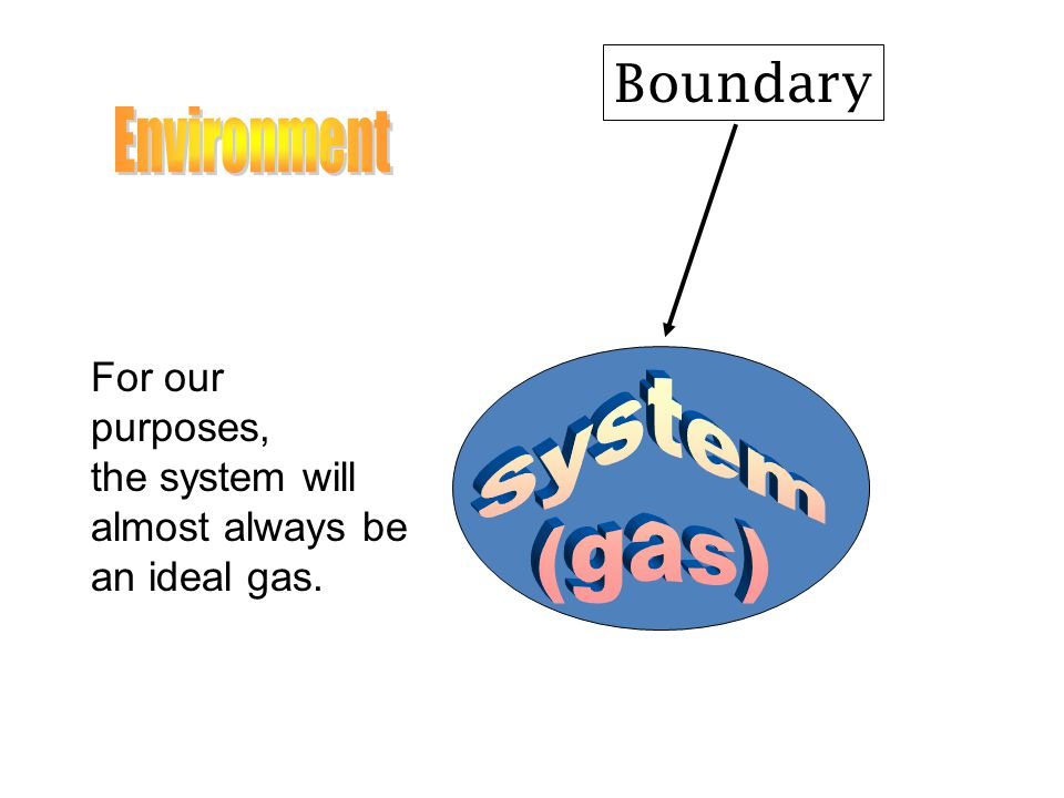 Boundary Environment System (gas) For our purposes, the system will
