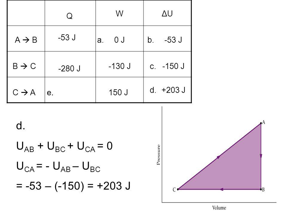 d. UAB + UBC + UCA = 0 UCA = - UAB – UBC = -53 – (-150) = +203 J W ΔU
