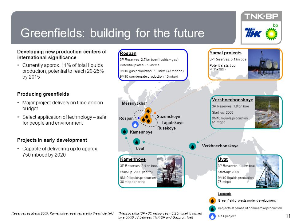 Greenfields: building for the future