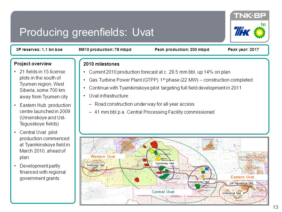 Producing greenfields: Uvat