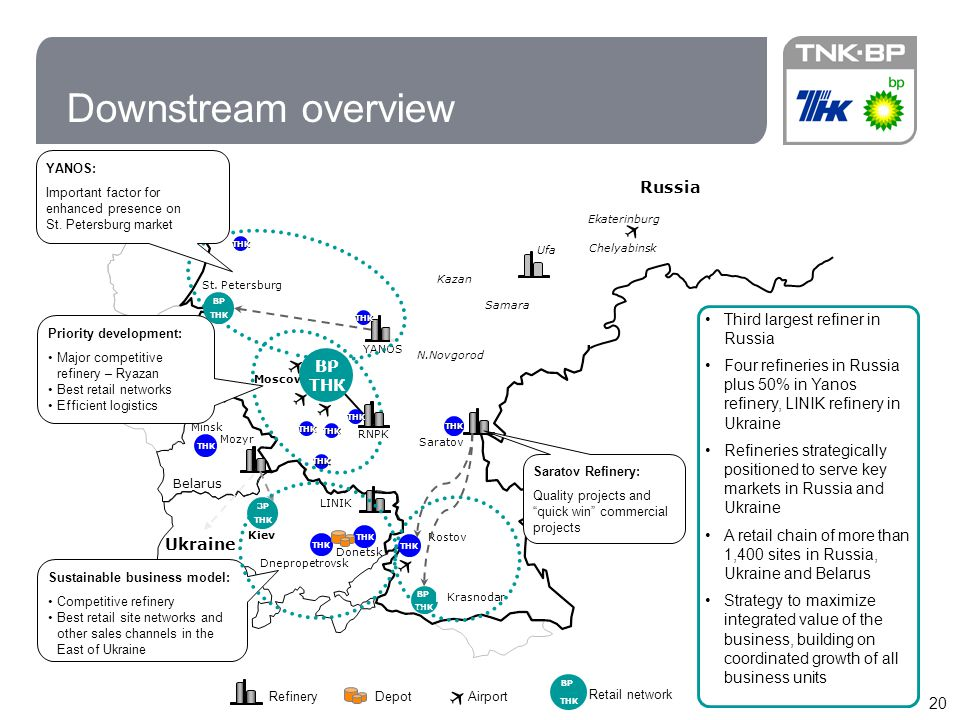 Downstream overview       Russia Third largest refiner in Russia