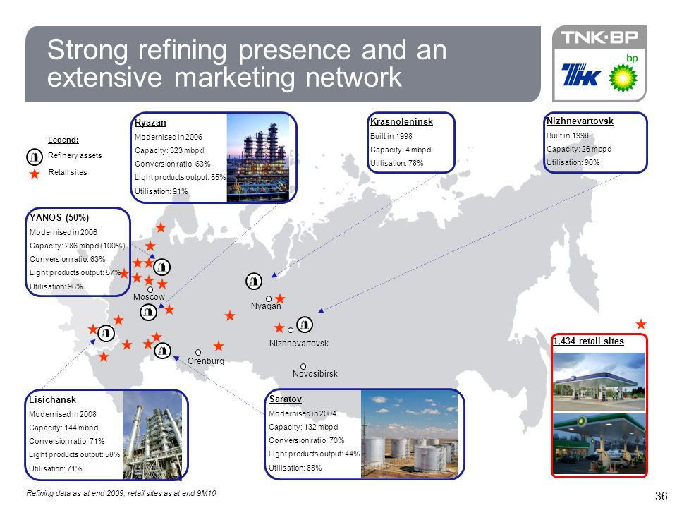 Strong refining presence and an extensive marketing network