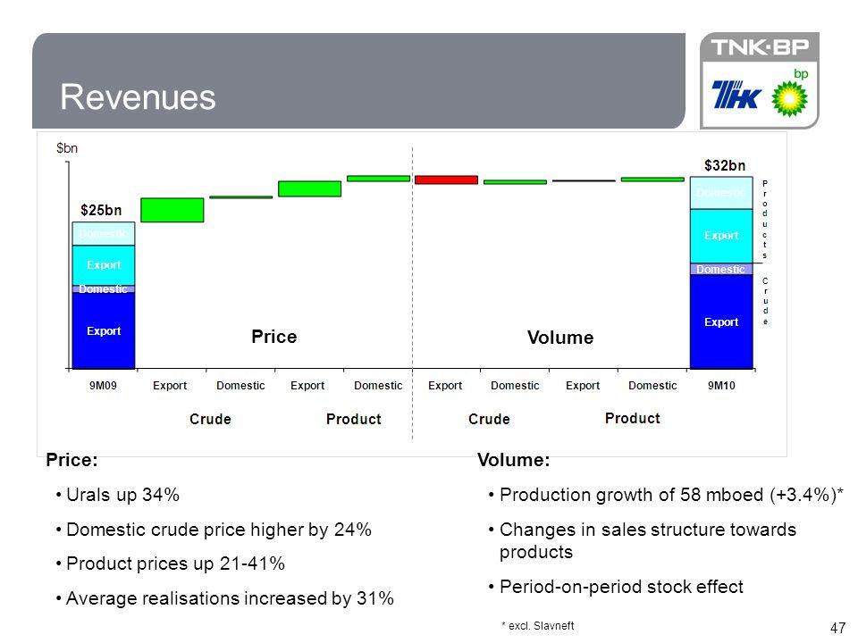 Cost average effekt forex