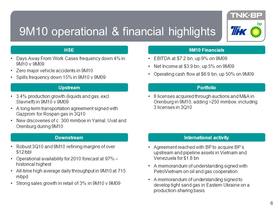 9M10 operational & financial highlights