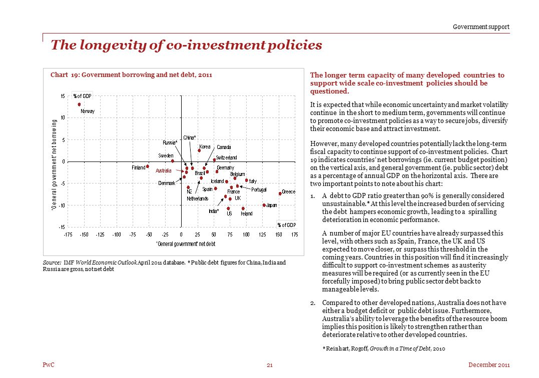 The longevity of co-investment policies