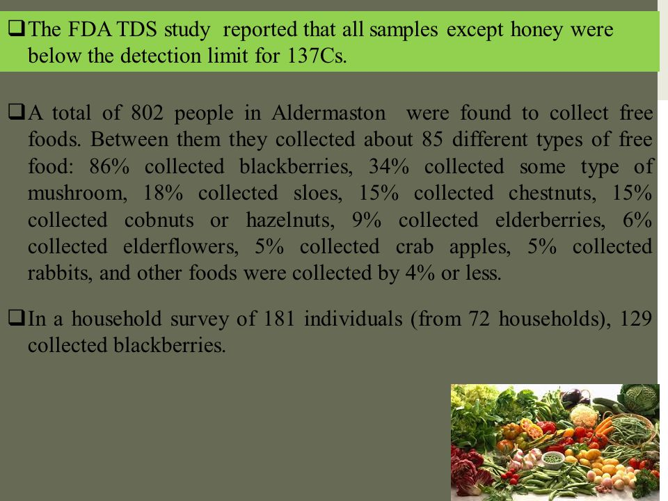 The FDA TDS study reported that all samples except honey were below the detection limit for 137Cs.