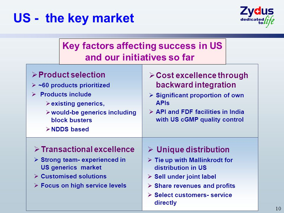 Key factors affecting success in US and our initiatives so far
