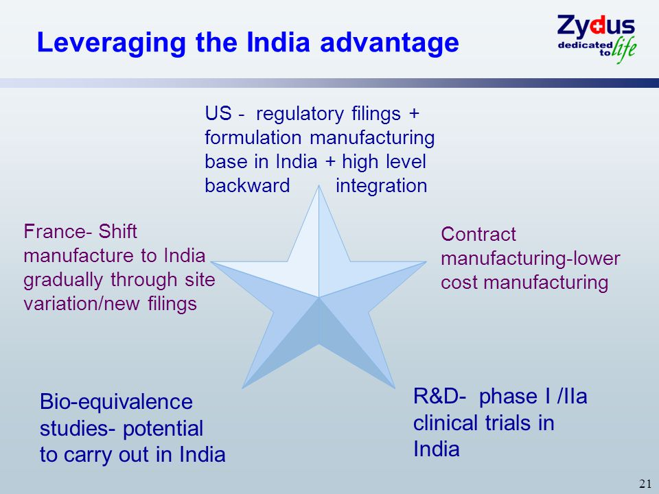 Leveraging the India advantage